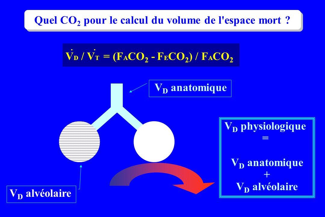 V D / V T = (F A CO 2 - F E CO 2 ) / F A CO 2 V D alvéolaire V D anatomique V D physiologique = V D anatomique + V D alvéolaire Quel CO 2 pour le calc