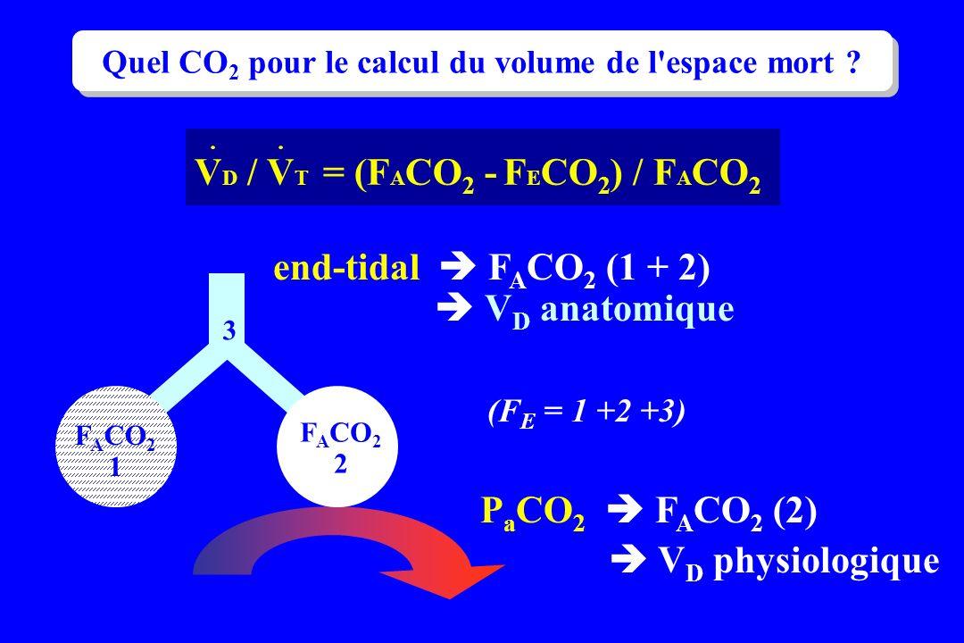 V D / V T = (F A CO 2 - F E CO 2 ) / F A CO 2 P a CO 2 F A CO 2 (2) V D physiologique end-tidal F A CO 2 (1 + 2) V D anatomique (F E = 1 +2 +3) Quel C