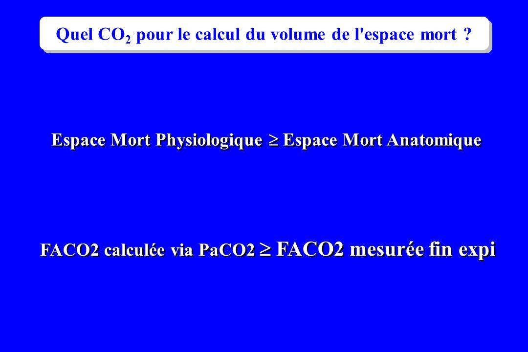 Quel CO 2 pour le calcul du volume de l'espace mort ? Espace Mort Physiologique Espace Mort Anatomique FACO2 calculée via PaCO2 FACO2 mesurée fin expi