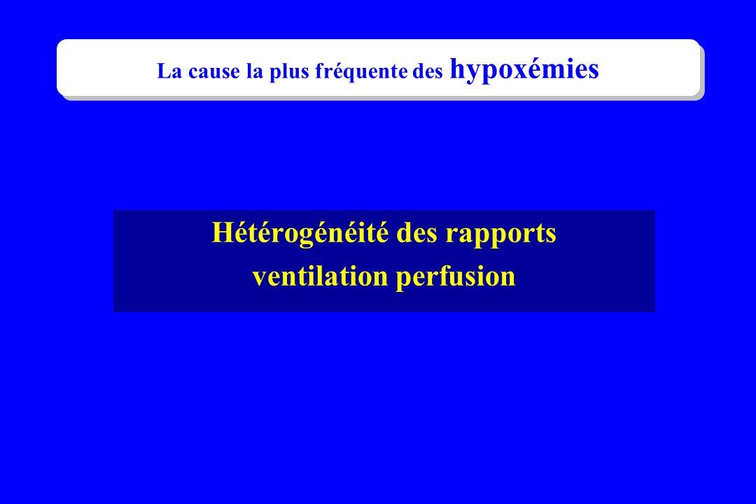 La cause la plus fréquente des hypoxémies Hétérogénéité des rapports ventilation perfusion