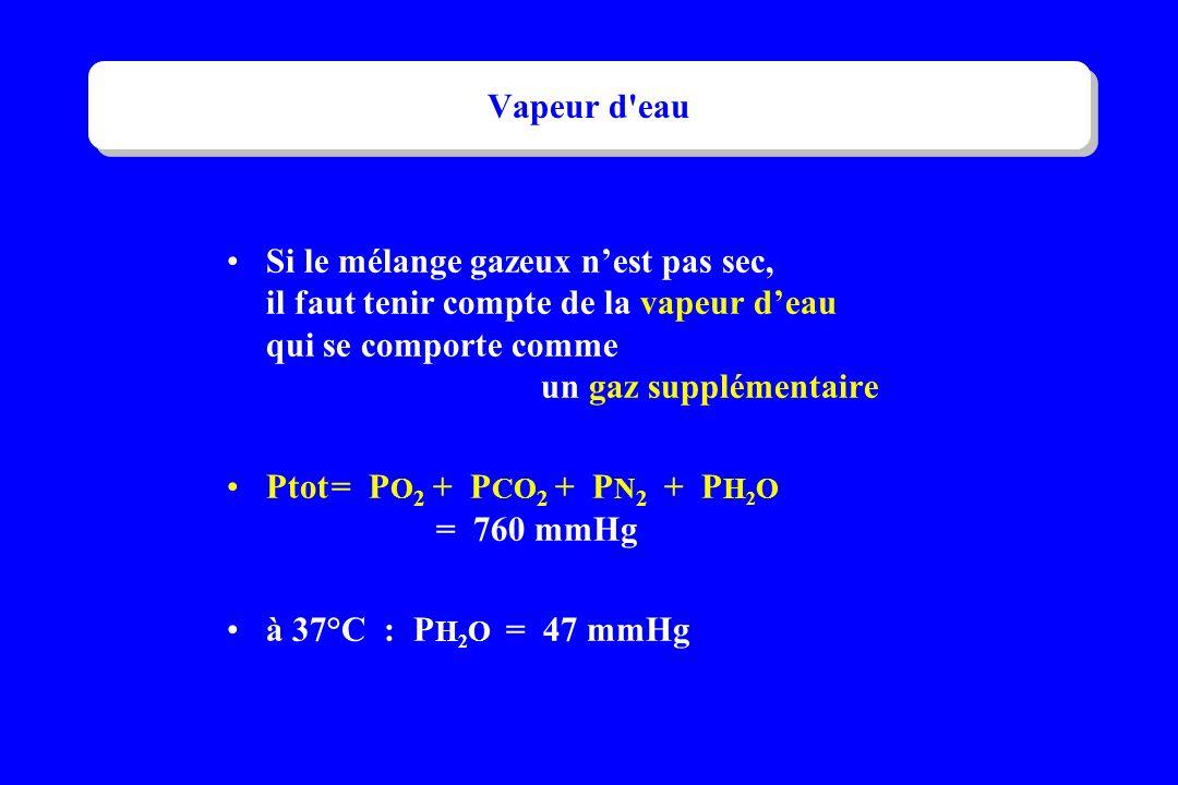 Si le mélange gazeux nest pas sec, il faut tenir compte de la vapeur deau qui se comporte comme un gaz supplémentaire Ptot= P O 2 + P CO 2 + P N 2 + P