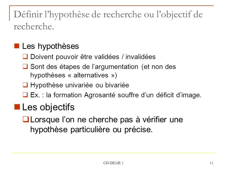 Définir lhypothèse de recherche ou lobjectif de recherche. Les hypothèses Doivent pouvoir être validées / invalidées Sont des étapes de largumentation