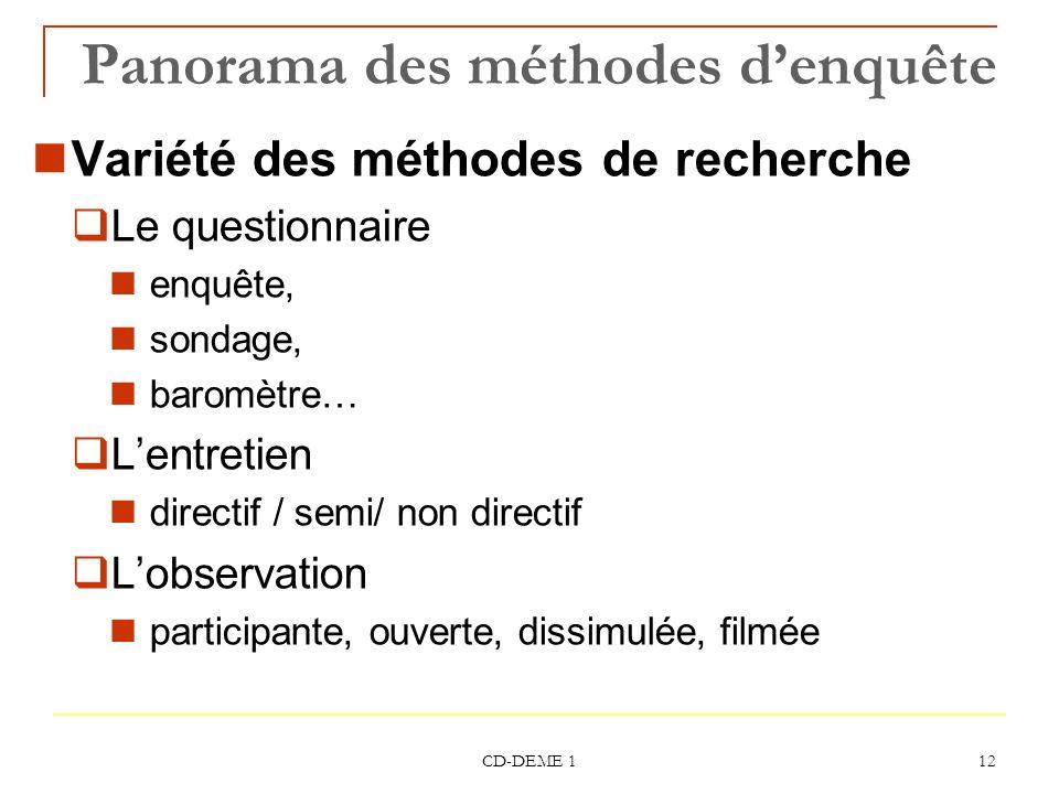 CD-DEME 1 12 Panorama des méthodes denquête Variété des méthodes de recherche Le questionnaire enquête, sondage, baromètre… Lentretien directif / semi
