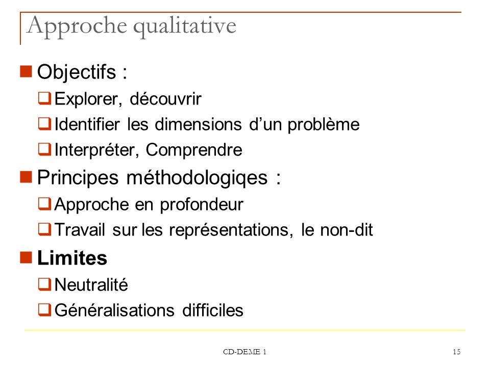 CD-DEME 1 15 Approche qualitative Objectifs : Explorer, découvrir Identifier les dimensions dun problème Interpréter, Comprendre Principes méthodologi