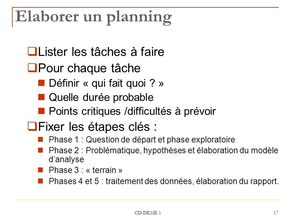 CD-DEME 1 17 Elaborer un planning Lister les tâches à faire Pour chaque tâche Définir « qui fait quoi ? » Quelle durée probable Points critiques /diff
