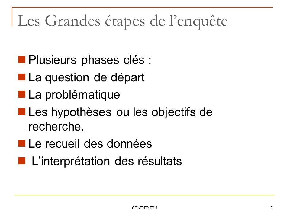 CD-DEME 1 7 Les Grandes étapes de lenquête Plusieurs phases clés : La question de départ La problématique Les hypothèses ou les objectifs de recherche