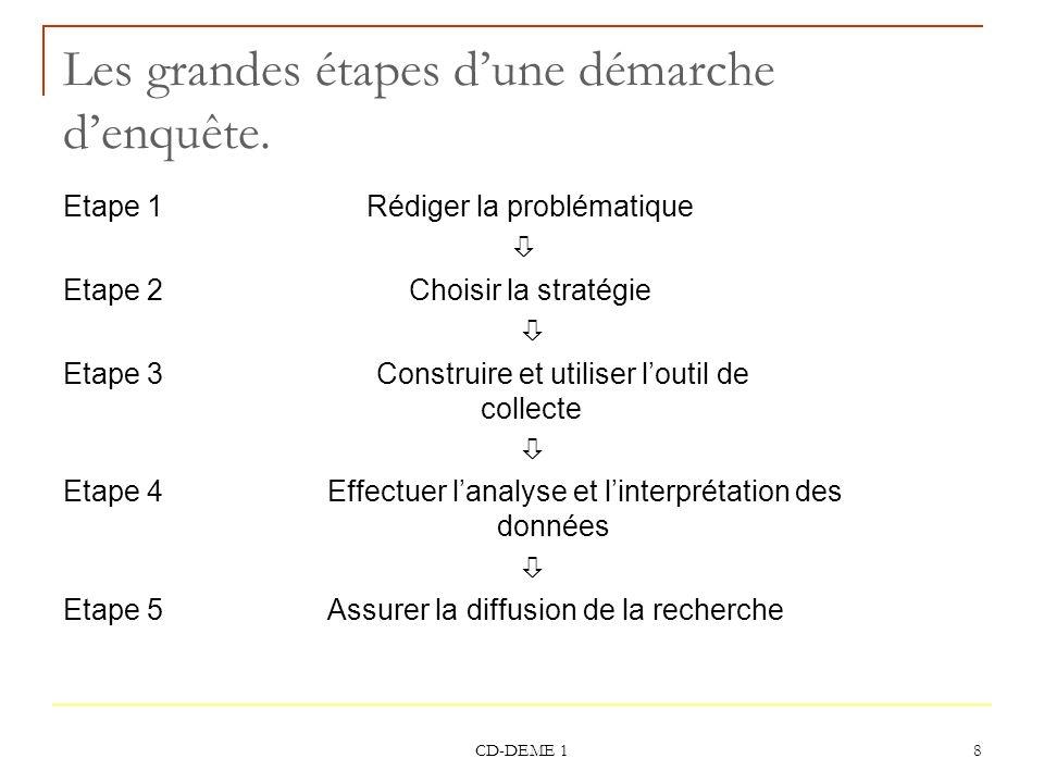 Les grandes étapes dune démarche denquête. Etape 1 Rédiger la problématique Etape 2 Choisir la stratégie Etape 3 Construire et utiliser loutil de coll