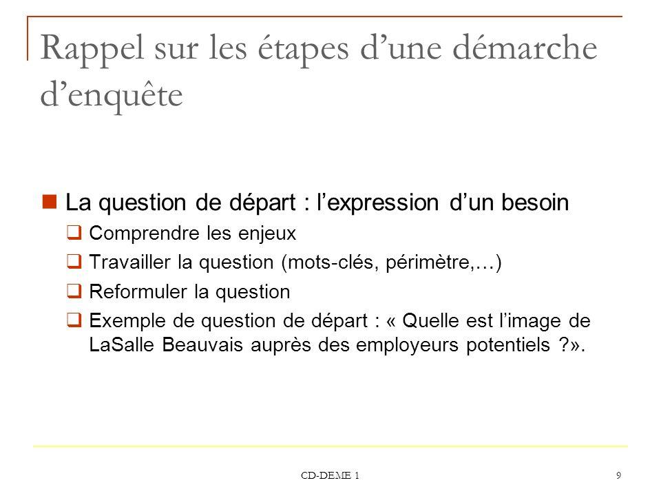 CD-DEME 1 10 Rappel sur les étapes dune démarche denquête La problématique Sous la forme dune « petite » question Doit couvrir le périmètre de lenquête Ne doit pas contenir la réponse à la question .