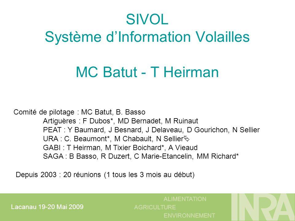 ALIMENTATION AGRICULTURE ENVIRONNEMENT Lacanau 19-20 Mai 2009 SIVOL Système dInformation Volailles MC Batut - T Heirman Comité de pilotage : MC Batut,