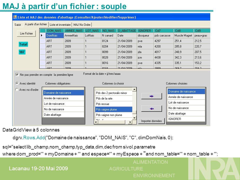 ALIMENTATION AGRICULTURE ENVIRONNEMENT Lacanau 19-20 Mai 2009 MAJ à partir dun fichier : souple DataGridView à 5 colonnes dgrv.Rows.Add(