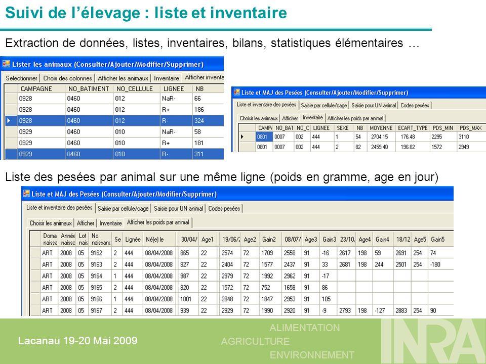 ALIMENTATION AGRICULTURE ENVIRONNEMENT Lacanau 19-20 Mai 2009 Suivi de lélevage : liste et inventaire Liste des pesées par animal sur une même ligne (