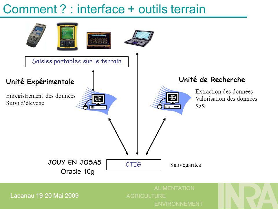 ALIMENTATION AGRICULTURE ENVIRONNEMENT Lacanau 19-20 Mai 2009 DataGridView Peut être construit en conception : DataGridViewButtonColumn, DataGridViewCheckBoxColumn, DatGridViewComboBoxColumn, DataGridViewTextBoxColumn Peut être construit en dynamique for (int iColonne = 0; iColonne < nb_colonnes; iColonne++) { DataGridViewTextBoxColumn nouvelle_colonne = new DataGridViewTextBoxColumn(); dgrv.Columns.Add(nouvelle_colonne); // Attention j ajoute 1 pour avoir col1, col2,...