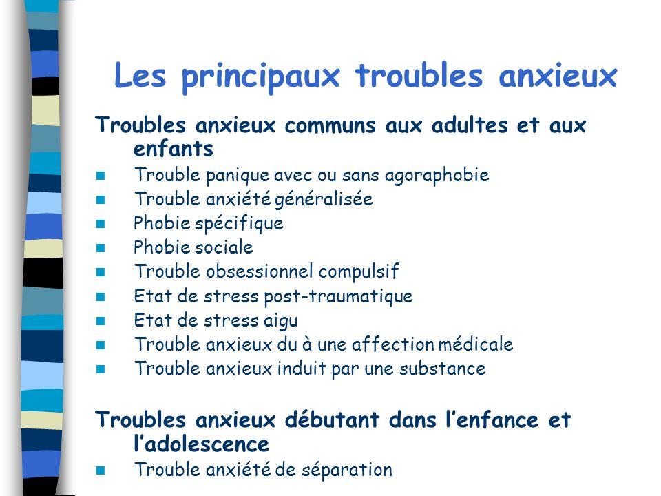 Les principaux troubles anxieux Troubles anxieux communs aux adultes et aux enfants Trouble panique avec ou sans agoraphobie Trouble anxiété généralis