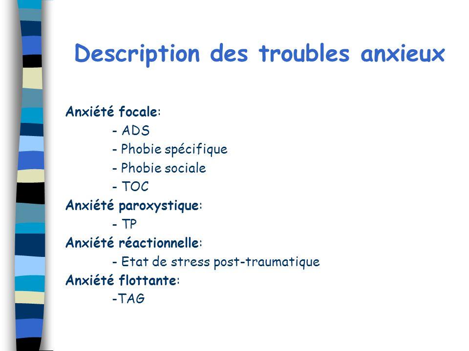 Description des troubles anxieux Anxiété focale: - ADS - Phobie spécifique - Phobie sociale - TOC Anxiété paroxystique: - TP Anxiété réactionnelle: -