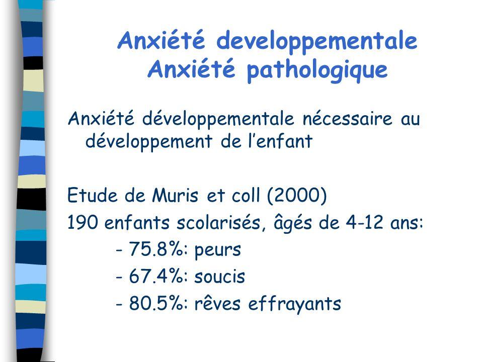 Anxiété developpementale Anxiété pathologique Anxiété développementale nécessaire au développement de lenfant Etude de Muris et coll (2000) 190 enfant