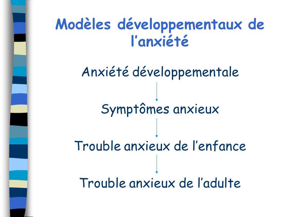 Modèles développementaux de lanxiété Anxiété développementale Symptômes anxieux Trouble anxieux de lenfance Trouble anxieux de ladulte