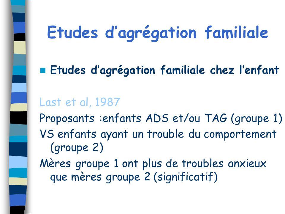 Etudes dagrégation familiale Etudes dagrégation familiale chez lenfant Last et al, 1987 Proposants :enfants ADS et/ou TAG (groupe 1) VS enfants ayant