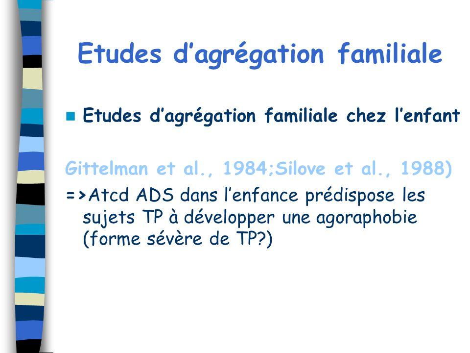 Etudes dagrégation familiale Etudes dagrégation familiale chez lenfant Gittelman et al., 1984;Silove et al., 1988) =>Atcd ADS dans lenfance prédispose