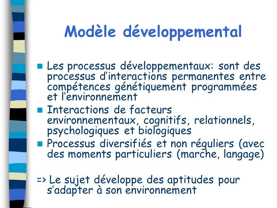 Modèle développemental Les processus développementaux: sont des processus dinteractions permanentes entre compétences génétiquement programmées et len