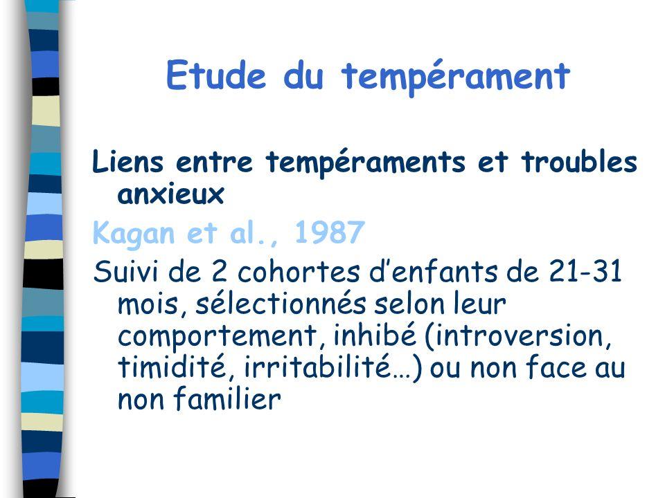 Etude du tempérament Liens entre tempéraments et troubles anxieux Kagan et al., 1987 Suivi de 2 cohortes denfants de 21-31 mois, sélectionnés selon le