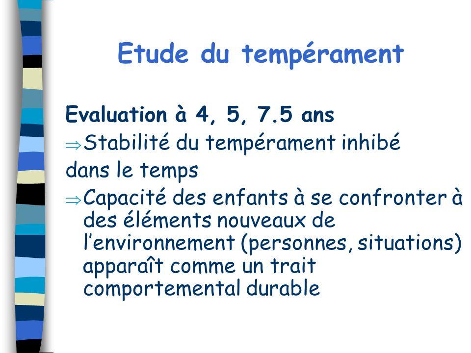 Etude du tempérament Evaluation à 4, 5, 7.5 ans Stabilité du tempérament inhibé dans le temps Capacité des enfants à se confronter à des éléments nouv