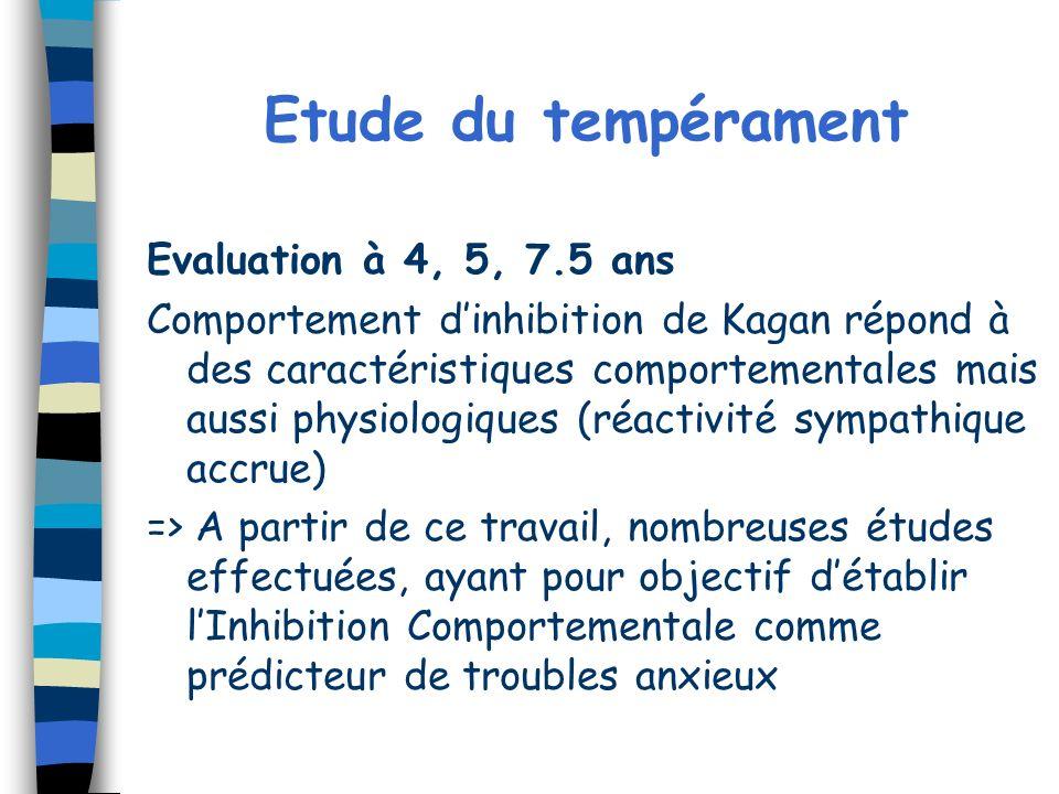 Etude du tempérament Evaluation à 4, 5, 7.5 ans Comportement dinhibition de Kagan répond à des caractéristiques comportementales mais aussi physiologi