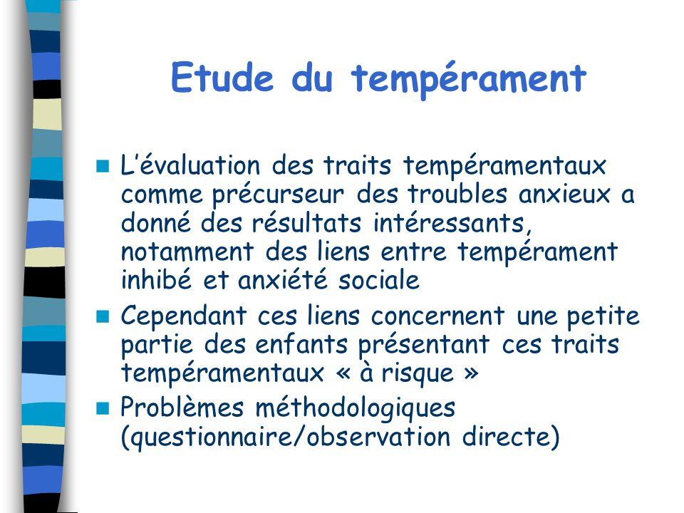 Etude du tempérament Lévaluation des traits tempéramentaux comme précurseur des troubles anxieux a donné des résultats intéressants, notamment des lie