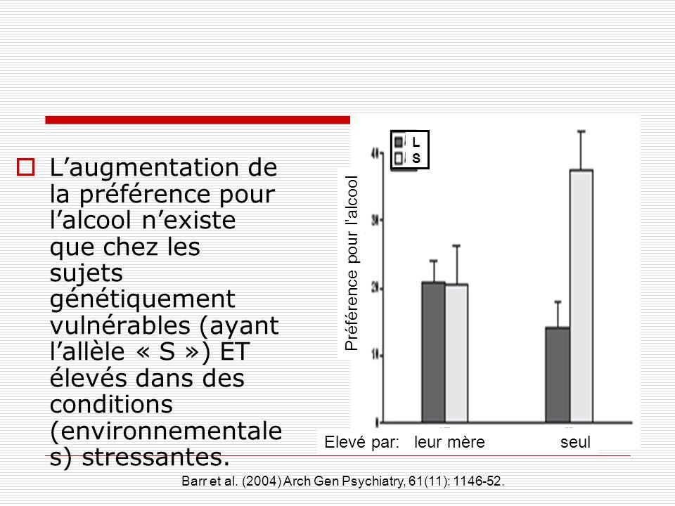 Laugmentation de la préférence pour lalcool nexiste que chez les sujets génétiquement vulnérables (ayant lallèle « S ») ET élevés dans des conditions