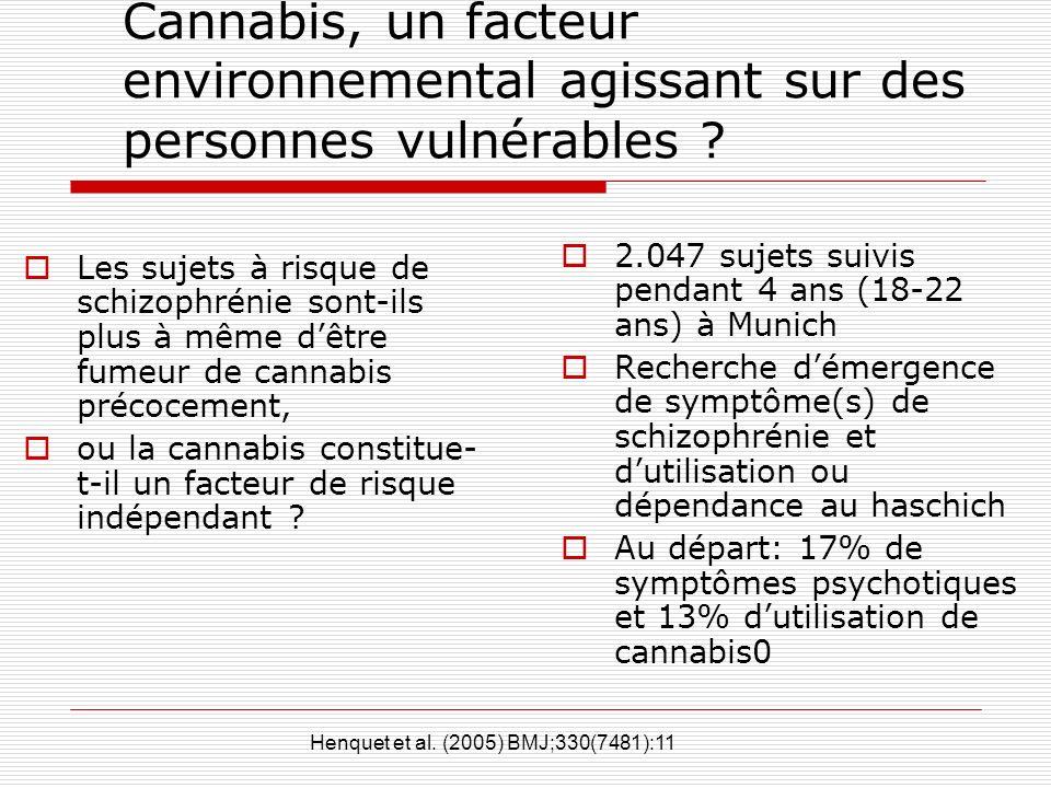 Cannabis, un facteur environnemental agissant sur des personnes vulnérables ? 2.047 sujets suivis pendant 4 ans (18-22 ans) à Munich Recherche démerge