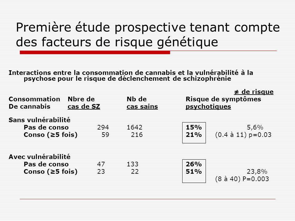 Première étude prospective tenant compte des facteurs de risque génétique Interactions entre la consommation de cannabis et la vulnérabilité à la psyc