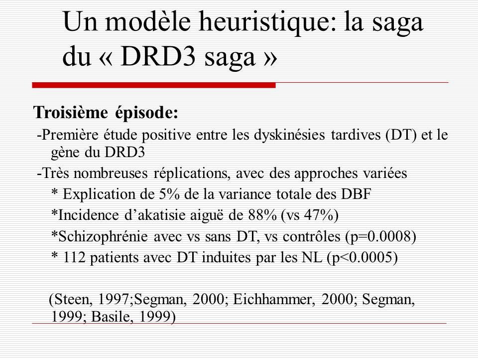 Troisième épisode: -Première étude positive entre les dyskinésies tardives (DT) et le gène du DRD3 -Très nombreuses réplications, avec des approches v
