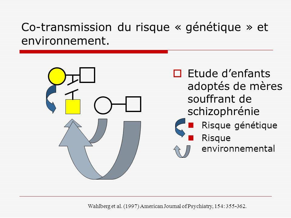 Co-transmission du risque « génétique » et environnement. Etude denfants adoptés de mères souffrant de schizophrénie Risque génétique Risque environne