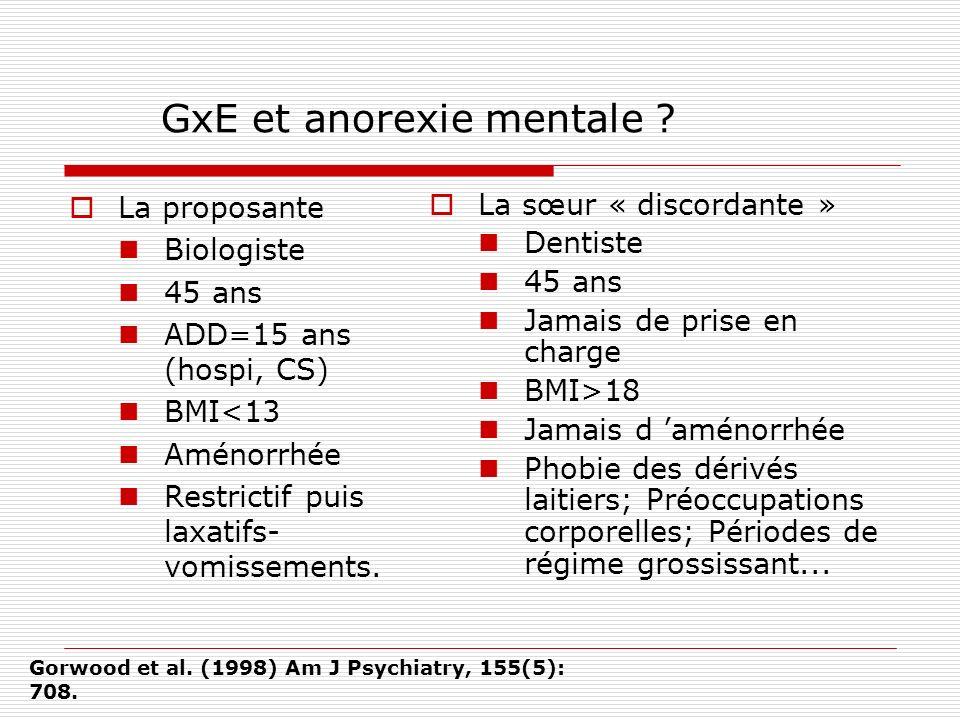 GxE et anorexie mentale ? La proposante Biologiste 45 ans ADD=15 ans (hospi, CS) BMI<13 Aménorrhée Restrictif puis laxatifs- vomissements. La sœur « d