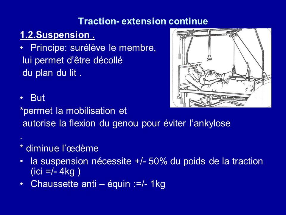 Traction- extension continue Traction Mode daction Cette force soppose à la contraction musculaire et de ce fait : *oblige les os à se remettre deux-m