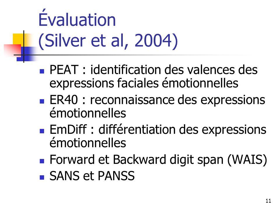 11 Évaluation (Silver et al, 2004) PEAT : identification des valences des expressions faciales émotionnelles ER40 : reconnaissance des expressions émo