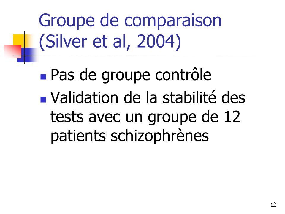 12 Groupe de comparaison (Silver et al, 2004) Pas de groupe contrôle Validation de la stabilité des tests avec un groupe de 12 patients schizophrènes