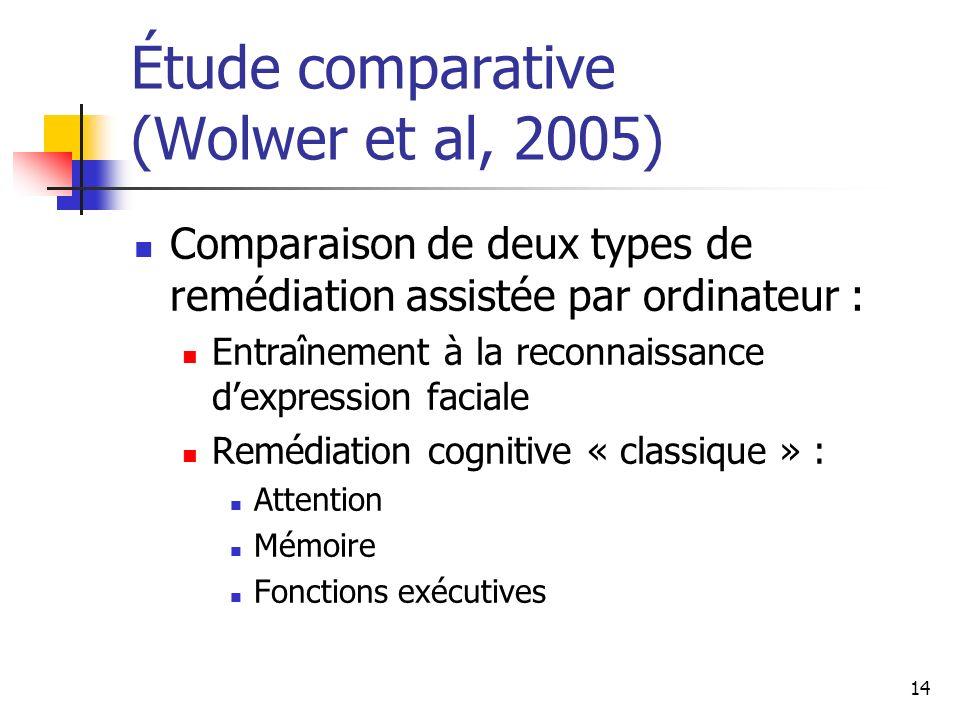 14 Étude comparative (Wolwer et al, 2005) Comparaison de deux types de remédiation assistée par ordinateur : Entraînement à la reconnaissance dexpress