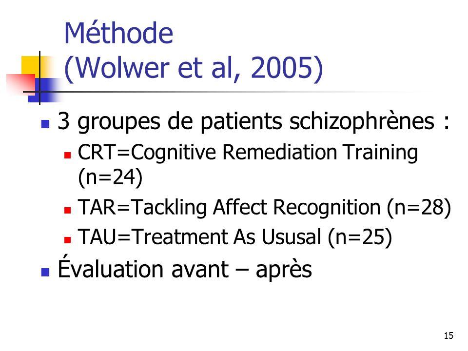 15 Méthode (Wolwer et al, 2005) 3 groupes de patients schizophrènes : CRT=Cognitive Remediation Training (n=24) TAR=Tackling Affect Recognition (n=28)