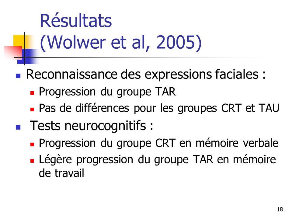 18 Résultats (Wolwer et al, 2005) Reconnaissance des expressions faciales : Progression du groupe TAR Pas de différences pour les groupes CRT et TAU T
