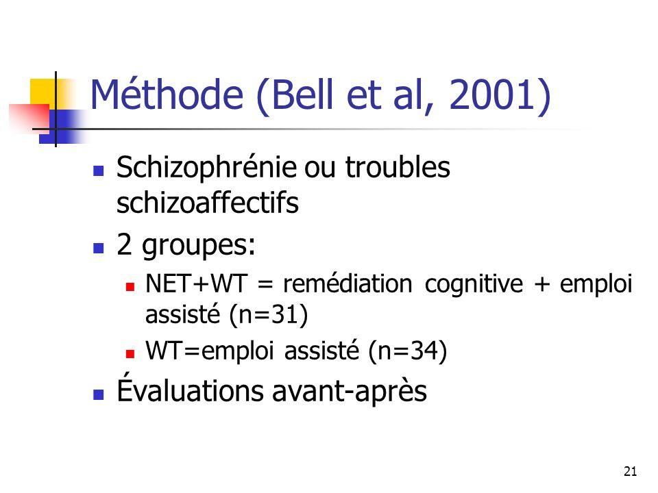 21 Méthode (Bell et al, 2001) Schizophrénie ou troubles schizoaffectifs 2 groupes: NET+WT = remédiation cognitive + emploi assisté (n=31) WT=emploi as