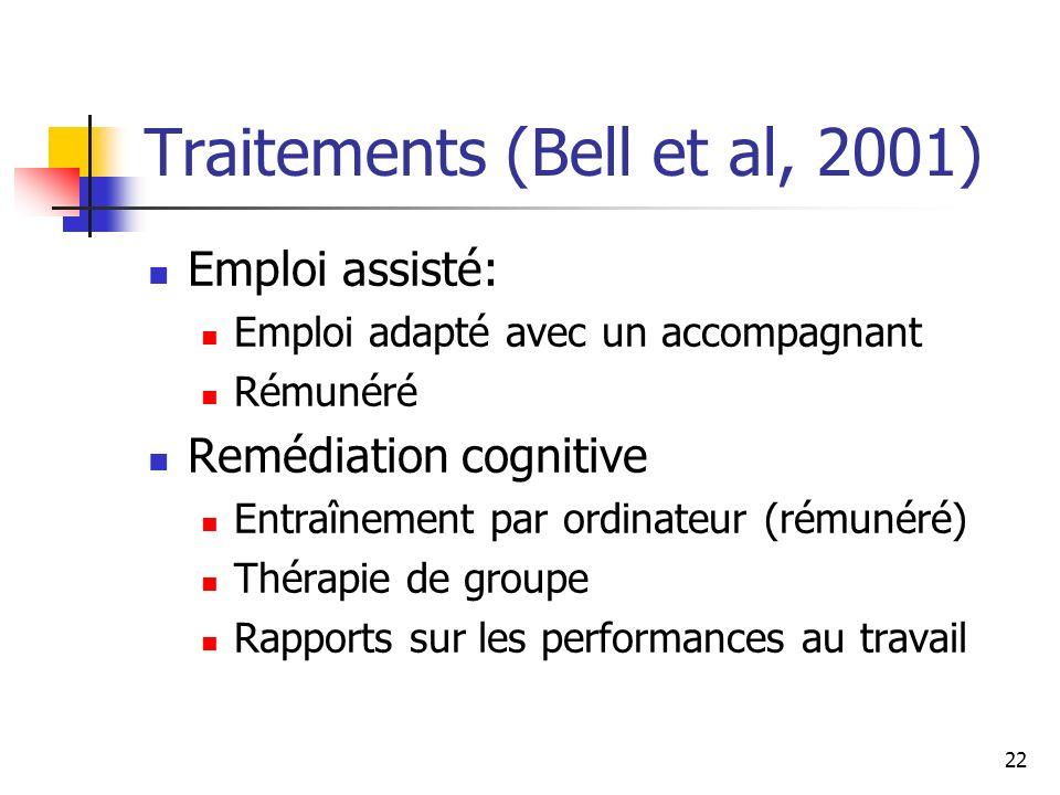 22 Traitements (Bell et al, 2001) Emploi assisté: Emploi adapté avec un accompagnant Rémunéré Remédiation cognitive Entraînement par ordinateur (rémun