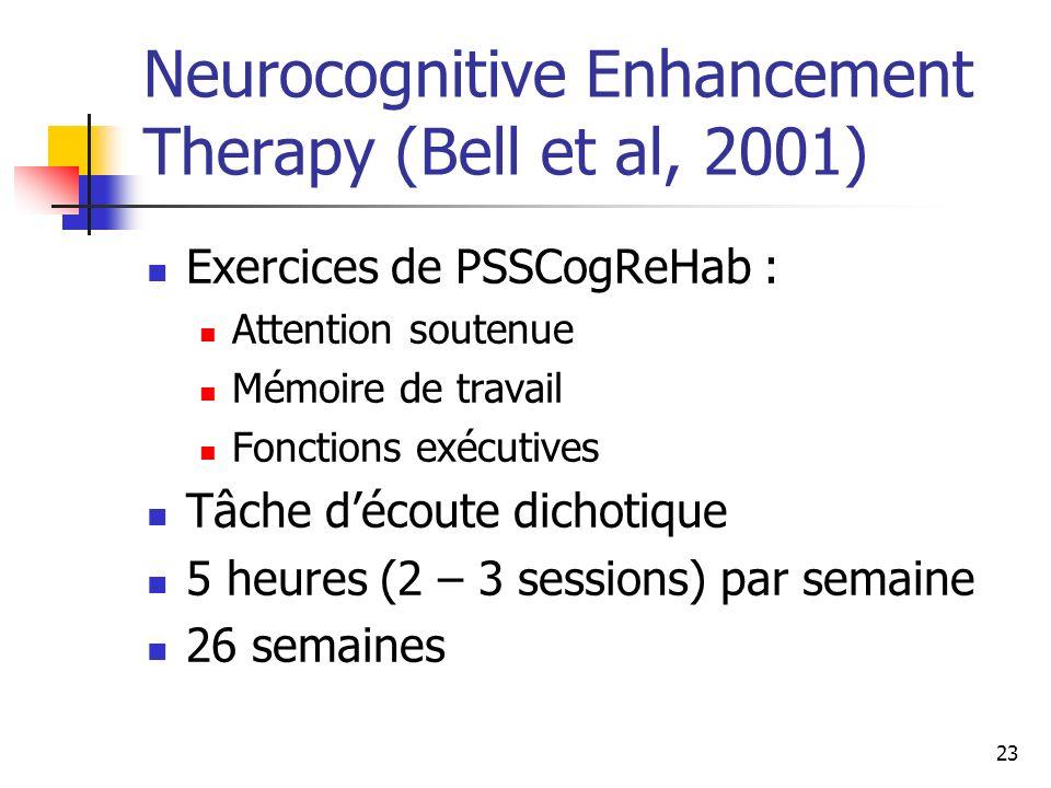 23 Neurocognitive Enhancement Therapy (Bell et al, 2001) Exercices de PSSCogReHab : Attention soutenue Mémoire de travail Fonctions exécutives Tâche d