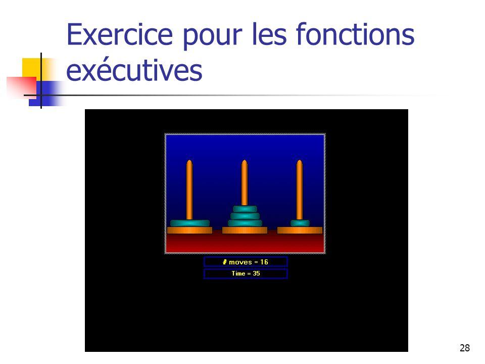 28 Exercice pour les fonctions exécutives
