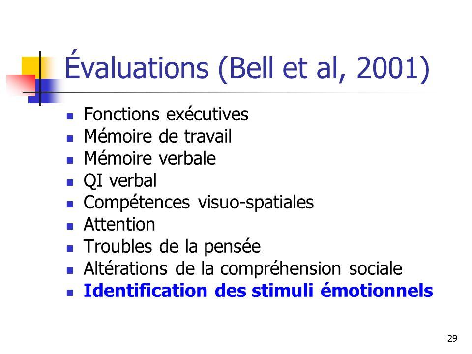 29 Évaluations (Bell et al, 2001) Fonctions exécutives Mémoire de travail Mémoire verbale QI verbal Compétences visuo-spatiales Attention Troubles de