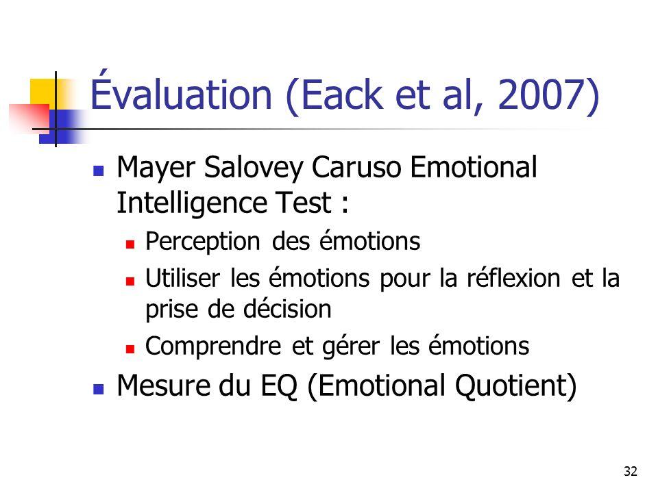 32 Évaluation (Eack et al, 2007) Mayer Salovey Caruso Emotional Intelligence Test : Perception des émotions Utiliser les émotions pour la réflexion et