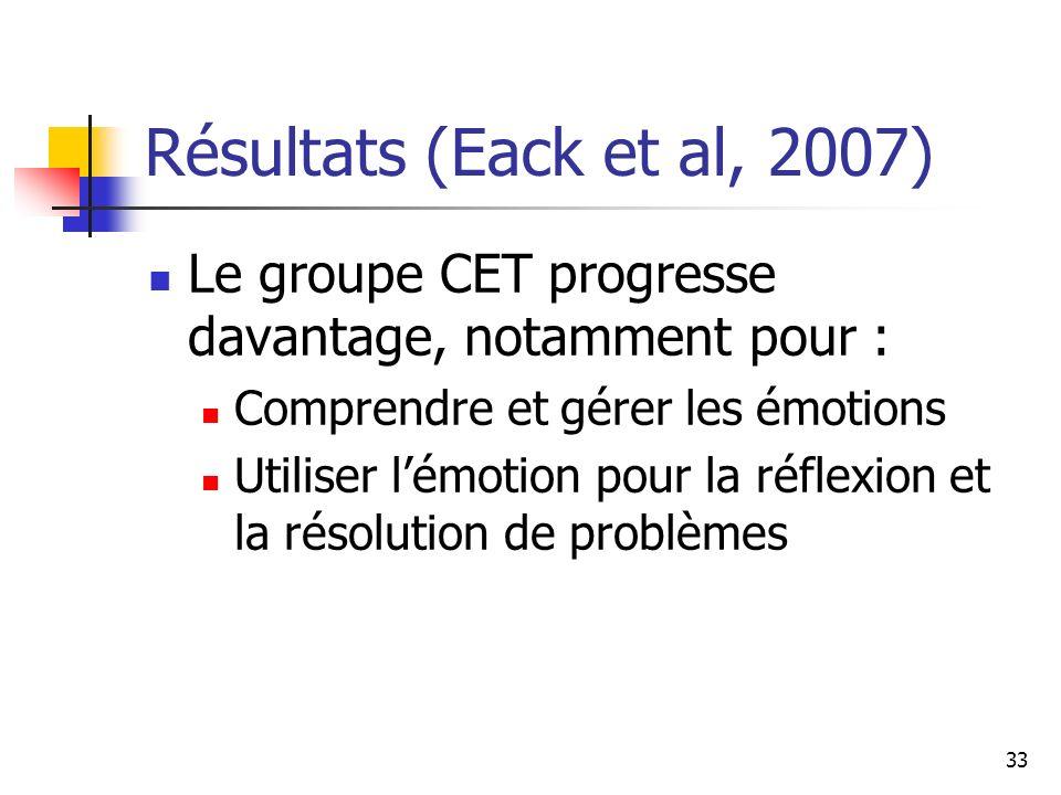 33 Résultats (Eack et al, 2007) Le groupe CET progresse davantage, notamment pour : Comprendre et gérer les émotions Utiliser lémotion pour la réflexi