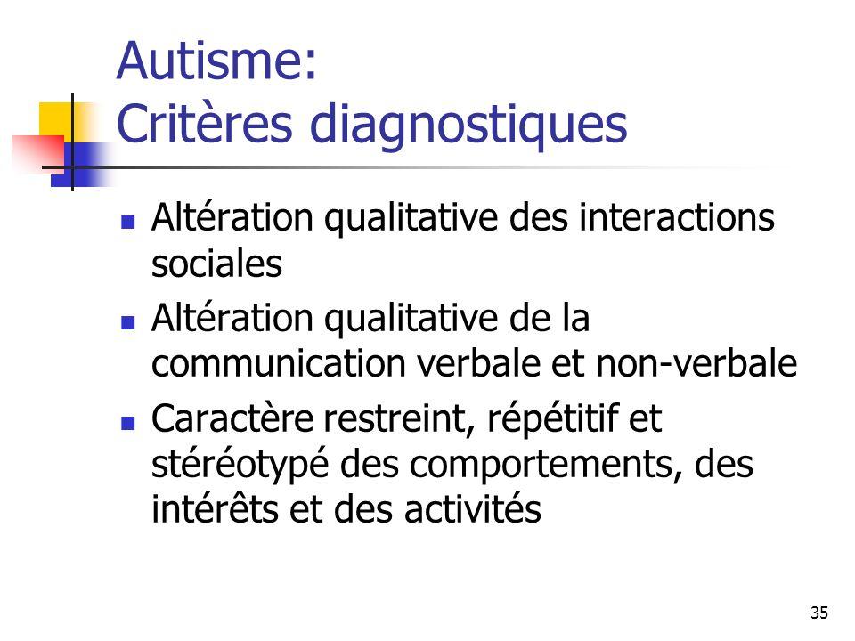 35 Autisme: Critères diagnostiques Altération qualitative des interactions sociales Altération qualitative de la communication verbale et non-verbale
