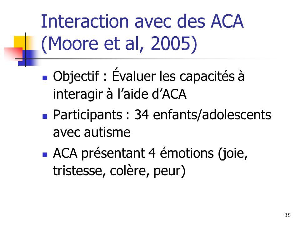 38 Interaction avec des ACA (Moore et al, 2005) Objectif : Évaluer les capacités à interagir à laide dACA Participants : 34 enfants/adolescents avec a