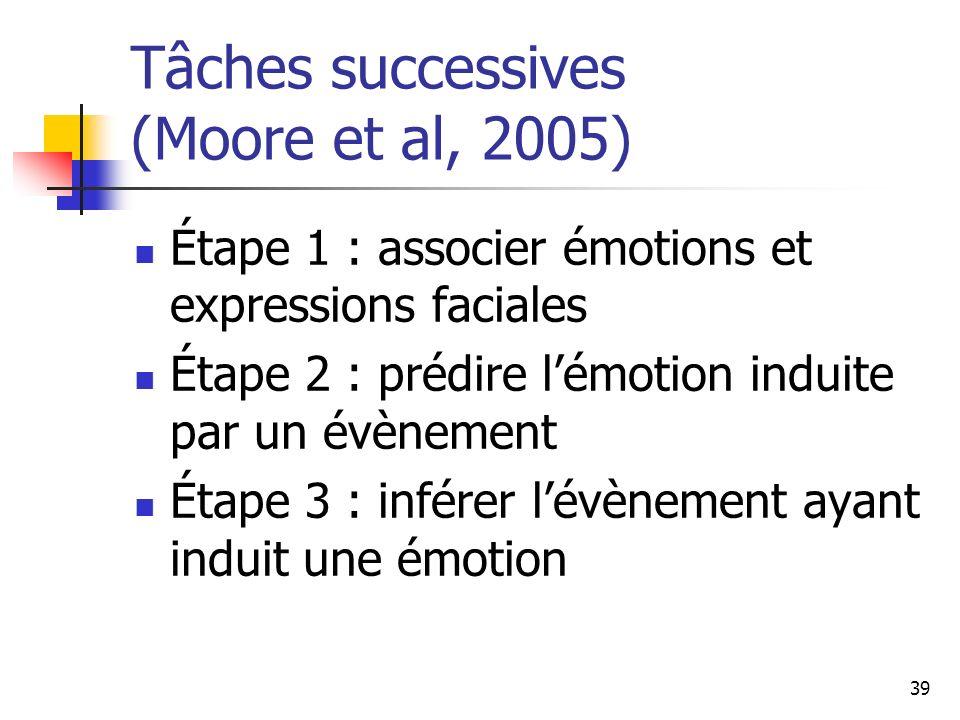 39 Tâches successives (Moore et al, 2005) Étape 1 : associer émotions et expressions faciales Étape 2 : prédire lémotion induite par un évènement Étap