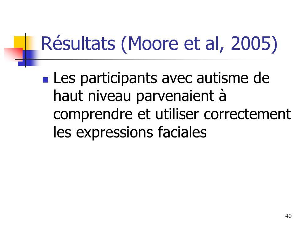 40 Résultats (Moore et al, 2005) Les participants avec autisme de haut niveau parvenaient à comprendre et utiliser correctement les expressions facial